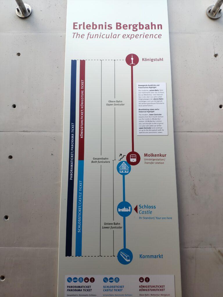 Der Fahrplan der Heidelberger Bergbahn auf einem Schild.